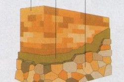 Облицювання цегляної стіни