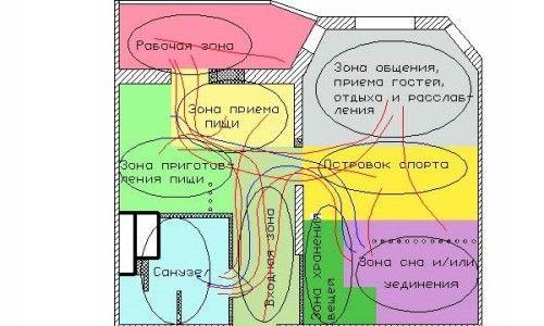 Фото - Поради по влаштуванню і дизайну залу спальні