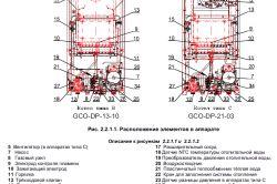 Фото - Поради щодо вибору двоконтурного газового котла