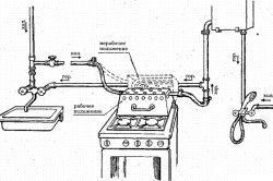 Фото - Поради щодо вибору водонагрівача