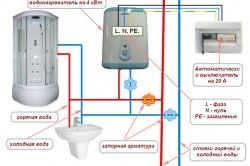 Схема роботи електричного водонагрівача