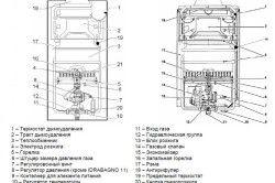 Схема пристрою газового водонагрівача