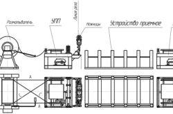 Принципова схема пристрою лінії поздовжнього різання металу