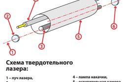 Технологія лазерного різання металу