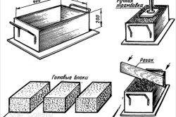 Виготовлення блоків з використанням форм
