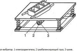 Вібростіл для виготовлення шлакоблоків