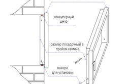 Схема установки дверцята для каміна