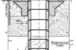 Схема пристрою колодязя шахтного типу з опорою на водотривких шар грунту.