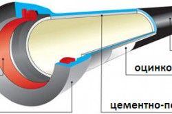 Структура чавунної труби