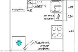 Схема інтерєру маленької кухні