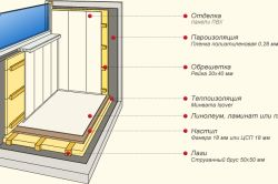 Фото - Створення кабінету на балконі