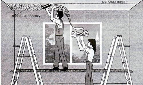 Фото - Список інструментів, які знадобляться для обклеювання шпалер