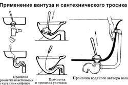 Схема усунення засмічення за допомогою вантуза і сантехнічного троса.