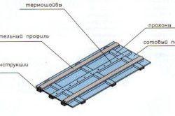 Схема зєднання профілів