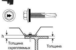 Схема кріплення покрівлі саморезом.
