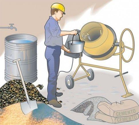Бетонна підлога створюється шляхом заливки цементного розчину на підлогу.