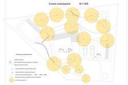 План садового освітлення