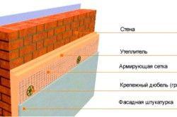 Схема обробки фасаду декоративною штукатуркою