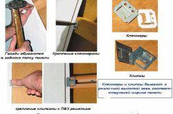 Схема обробки ванної пластиковими панелями