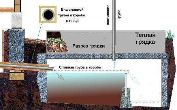 Фото - Способи відкачування вигрібних ям