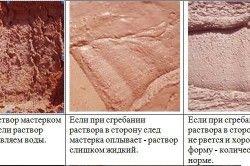 Схема визначення готовності глиняного розчину для кладки печі