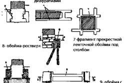 Фото - Посилення фундаменту будинку методом цементації