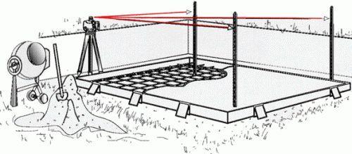 Фото - Способи вирівнювання фундаменту цеглою