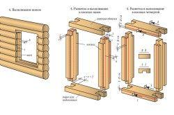 Етапи виготовлення дверного отвору в лазні