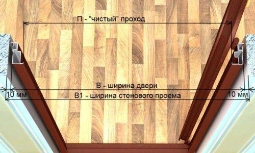 Фото - Стандартні розміри одно- і двох дверних вхідних дверей