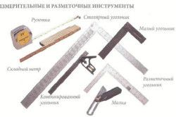Вимірювальний інструмент