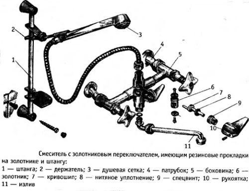Схема золотникового перемикача