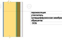 Фото - З чого краще будувати баню: фундамент, стіни, підлогу, стелю, дах, двері та вікна