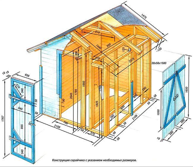 Схема побудови сараю