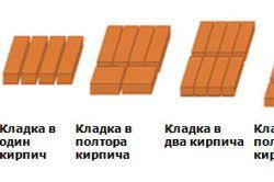 Способи кладки цегли