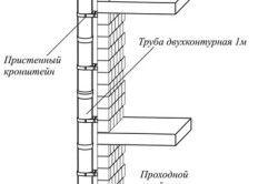 Схема димоходу для газового котла (зріз-поза будинку)