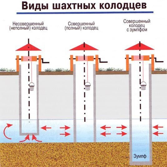 конструкція водоприймача