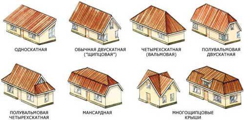 Фото - Форми дахів і покрівля дерев'яних будівель
