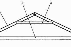 Фото - Будівництво даху веранди