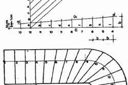 Схема пристрою сходів з забіжними ступенями
