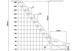Креслення економічною деревяних сходів