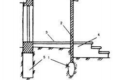 Стійка тераси, закопана і забетонована працює як стовпчастий фундамент
