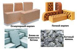 Матеріали для будівництва мангала