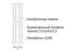 Схема перегородки з газобетонной панелі