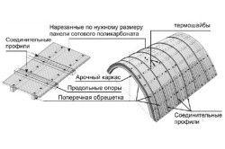 Схема навісу з полікаброната.