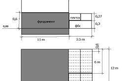 Схема фундаменту під терасу