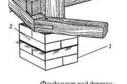 Схема фундаменту під деревяну конструкцію