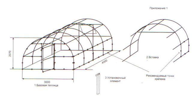 Фото - Будівництво теплиці з полікарбонату своїми руками