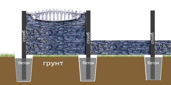 Фото - Будівництво паркану з бетонних блоків