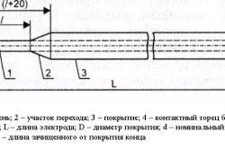 Схема зварювального дроту