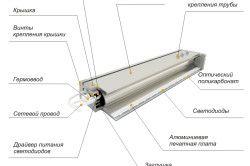 Схема пристрою светодіоідной лампи для теплиці
